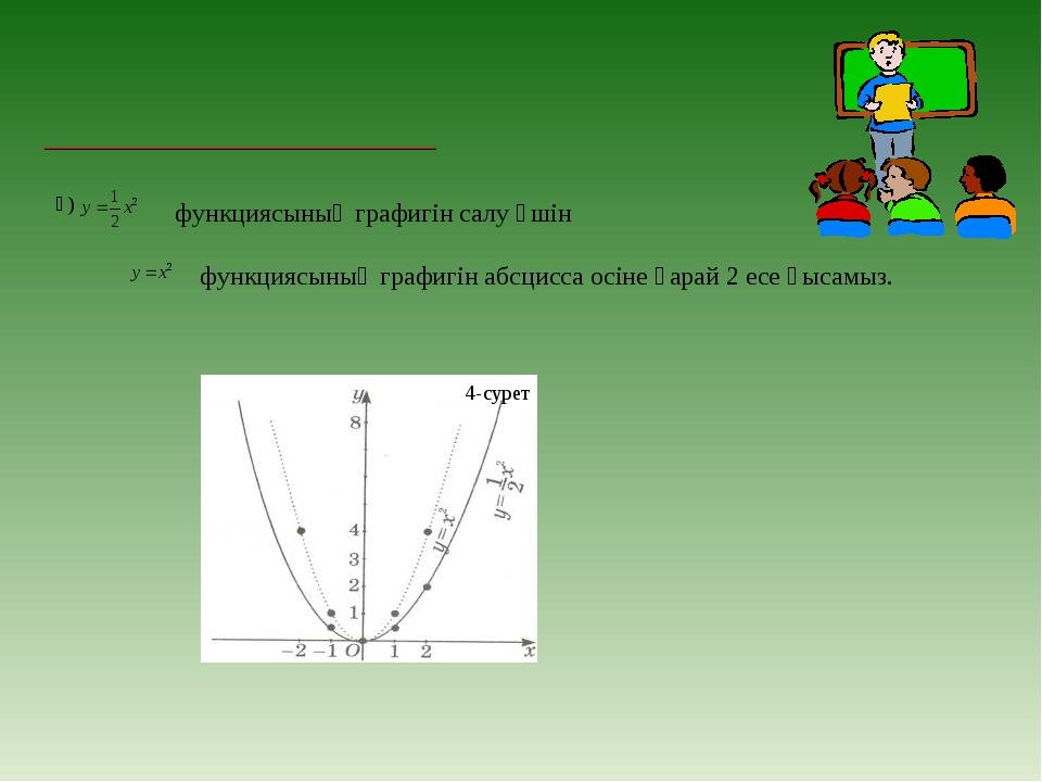 ә) функциясының графигін салу үшін функциясының графигін абсцисса осіне қарай...