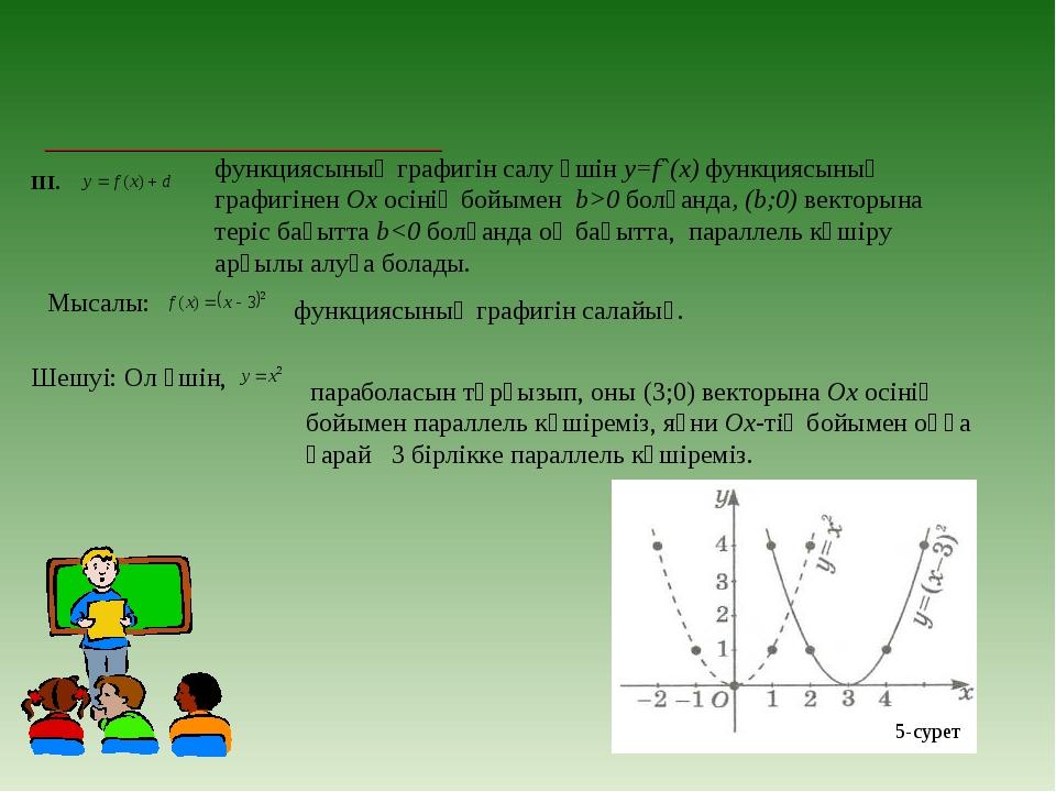 ІІІ. функциясының графигін салу үшін у=f`(х) функциясының графигінен Ох осіні...