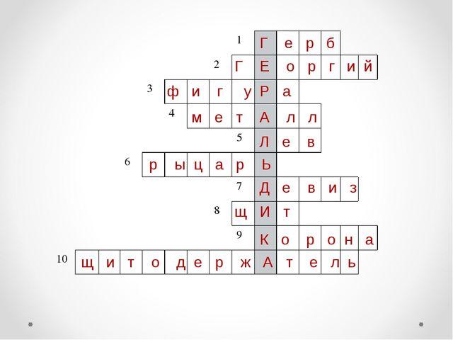 Г е р б Г Е о р г и й ф и г у Р а м е т А л л Л е в р ы ц а р Ь Д е в и з щ И...