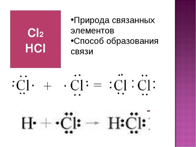 Природа связанных элементов Способ образования связи Cl2 HCl