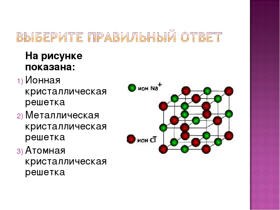 На рисунке показана: Ионная кристаллическая решетка Металлическая кристаллич...