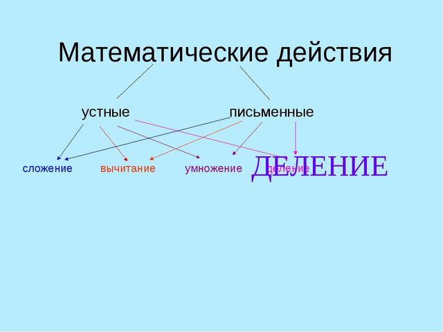 Математические действия устные письменные сложение вычитание умножение делени...
