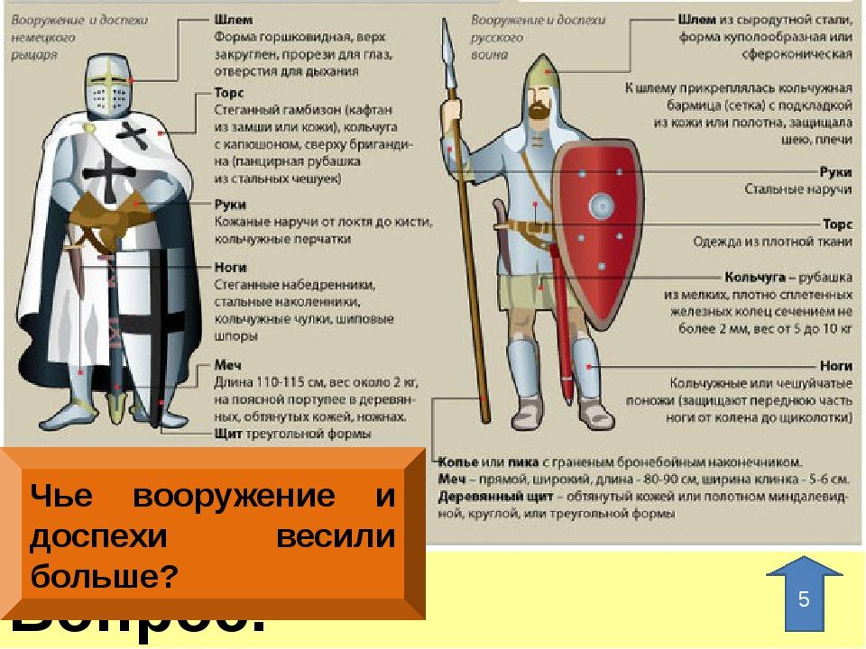 Как звали брата Александра Невского, который прибыл к Чудскому озеру с войска...