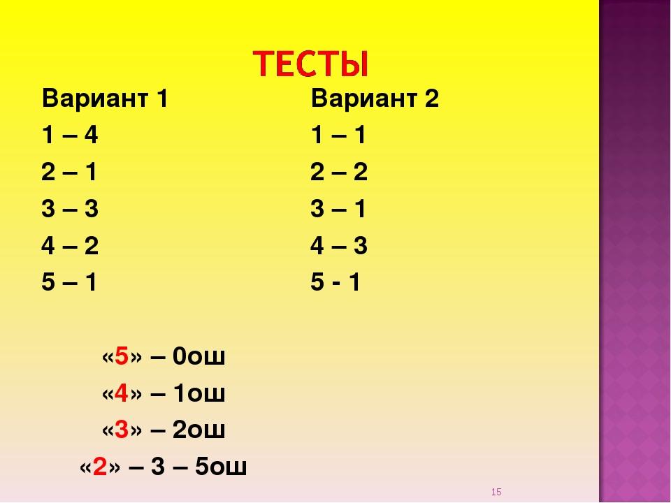 Вариант 1 1 – 4 2 – 1 3 – 3 4 – 2 5 – 1 «5» – 0ош «4» – 1ош «3» – 2ош «2» – 3...