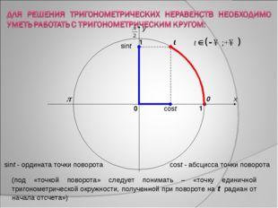 sint cost t x y 0 1 0 1 sint - ордината точки поворота cost - абсцисса точки