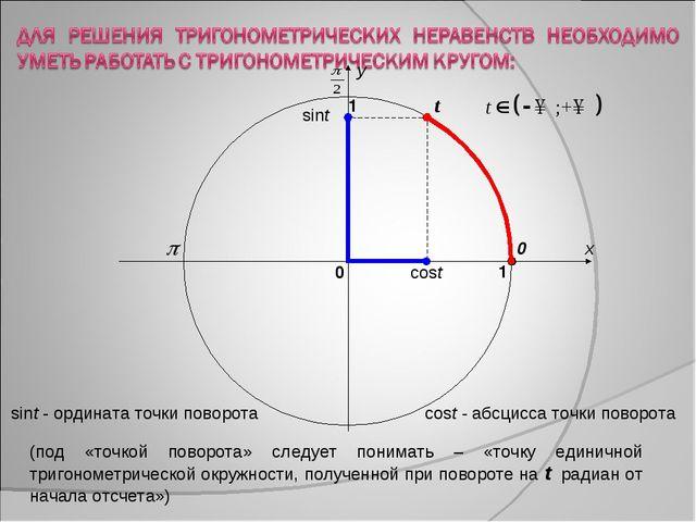 sint cost t x y 0 1 0 1 sint - ордината точки поворота cost - абсцисса точки...