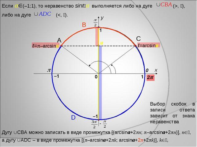 x y 0 1 0 1 t=arcsina t=–arcsina a –1 –1 2 A D B C Выбор скобок в записи от...