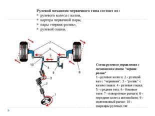 Рулевой механизм червячного типа состоит из : рулевого колеса с валом, картер