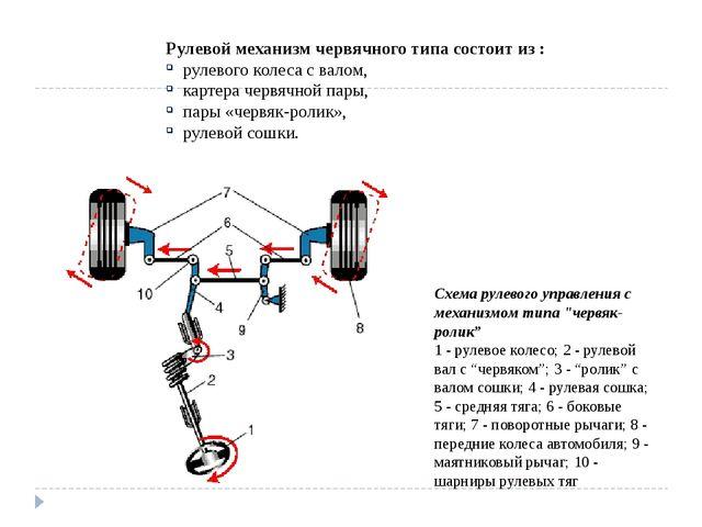 Рулевой механизм червячного типа состоит из : рулевого колеса с валом, картер...