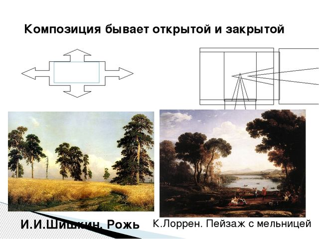 Композиция бывает открытой и закрытой И.И.Шишкин. Рожь К.Лоррен. Пейзаж с мел...