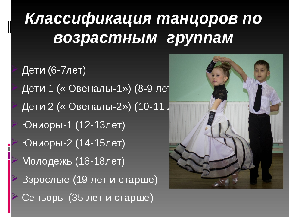 Классификация танцоров по возрастным группам Дети (6-7лет) Дети 1 («Ювеналы-1...