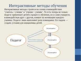 Интерактивные методы обучения Интерактивные методы строятся на схемах взаимод