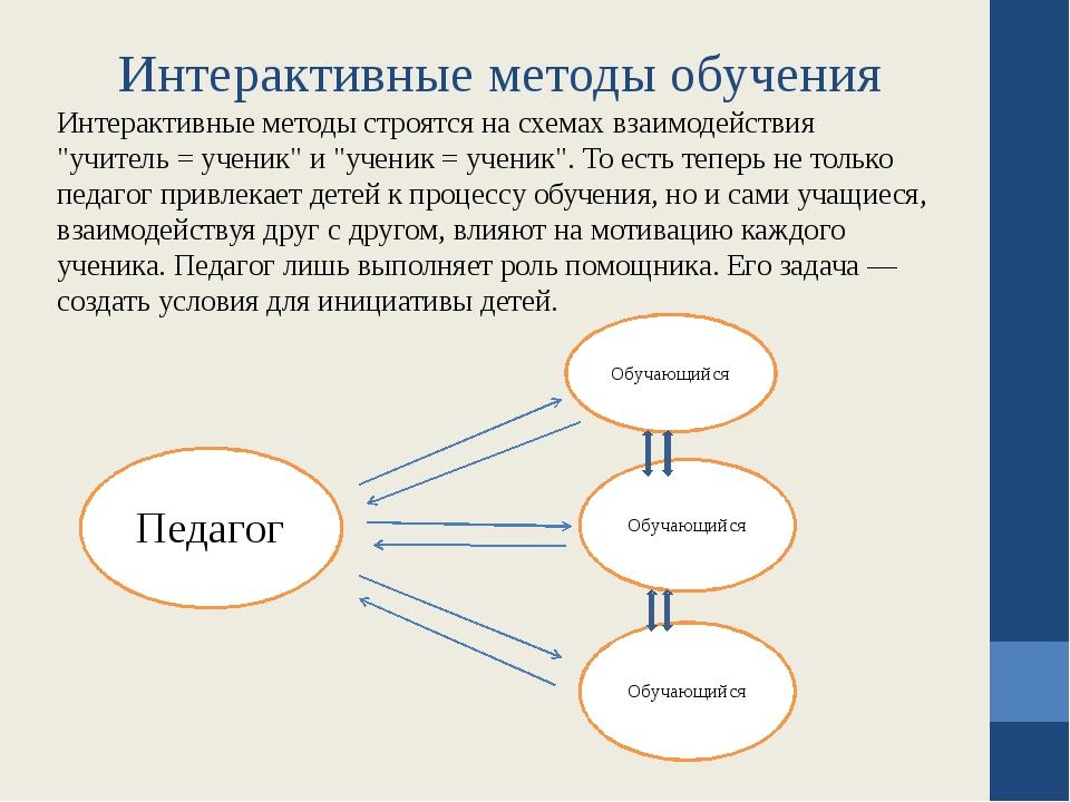 Интерактивные методы обучения Интерактивные методы строятся на схемах взаимод...
