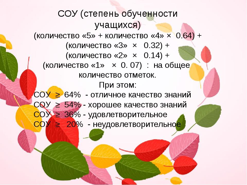 СОУ (степень обученности учащихся) (количество «5» + количество «4» × 0.64) +...