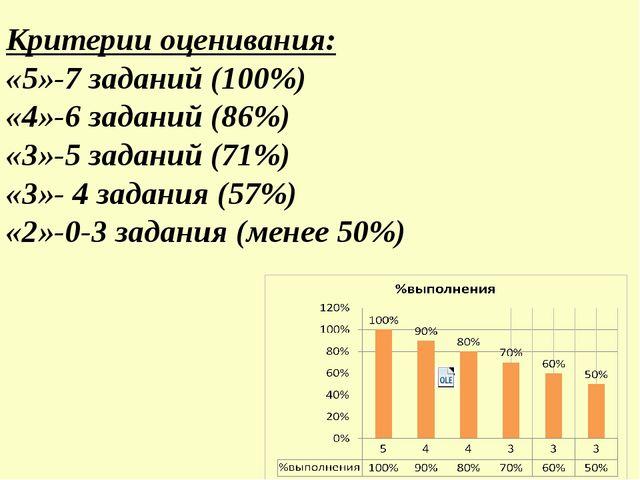 Критерии оценивания: «5»-7 заданий (100%) «4»-6 заданий (86%) «3»-5 заданий...