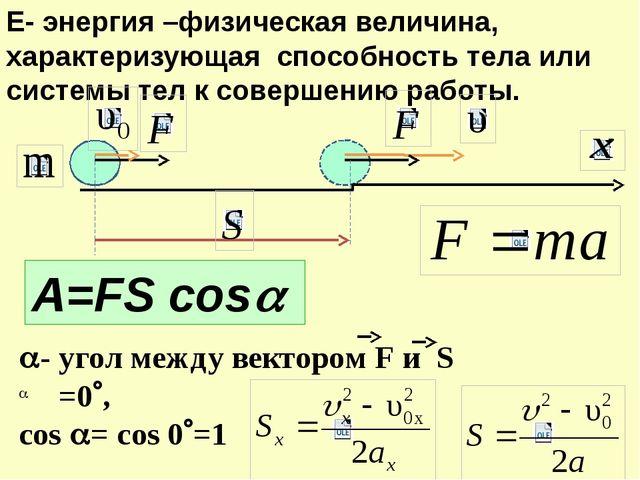 Е- энергия –физическая величина, характеризующая способность тела или системы...
