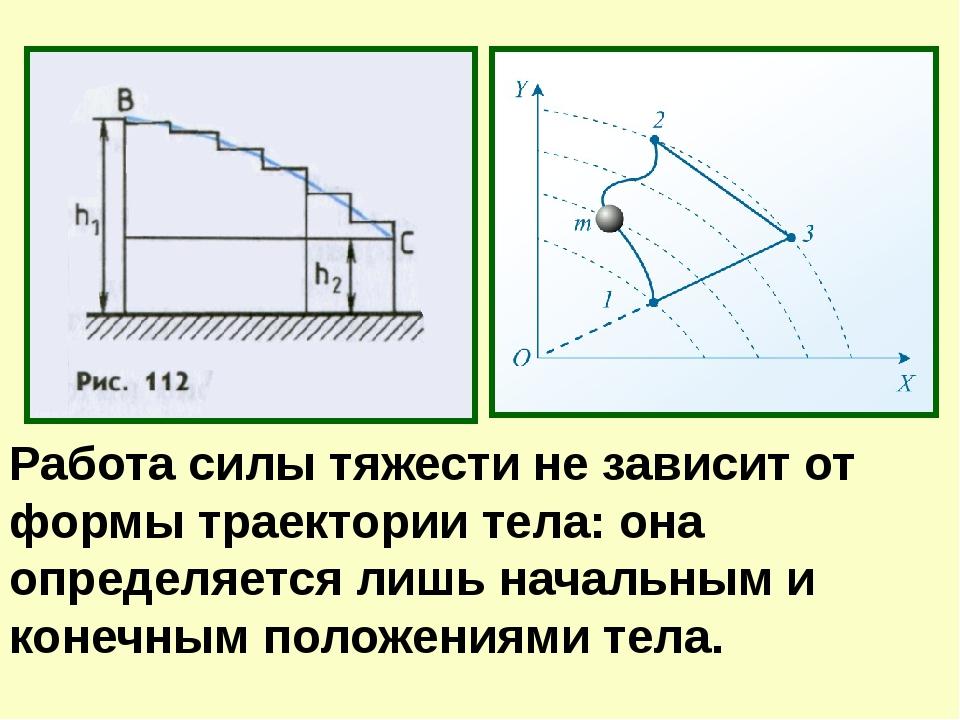 Работа силы тяжести не зависит от формы траектории тела: она определяется лиш...