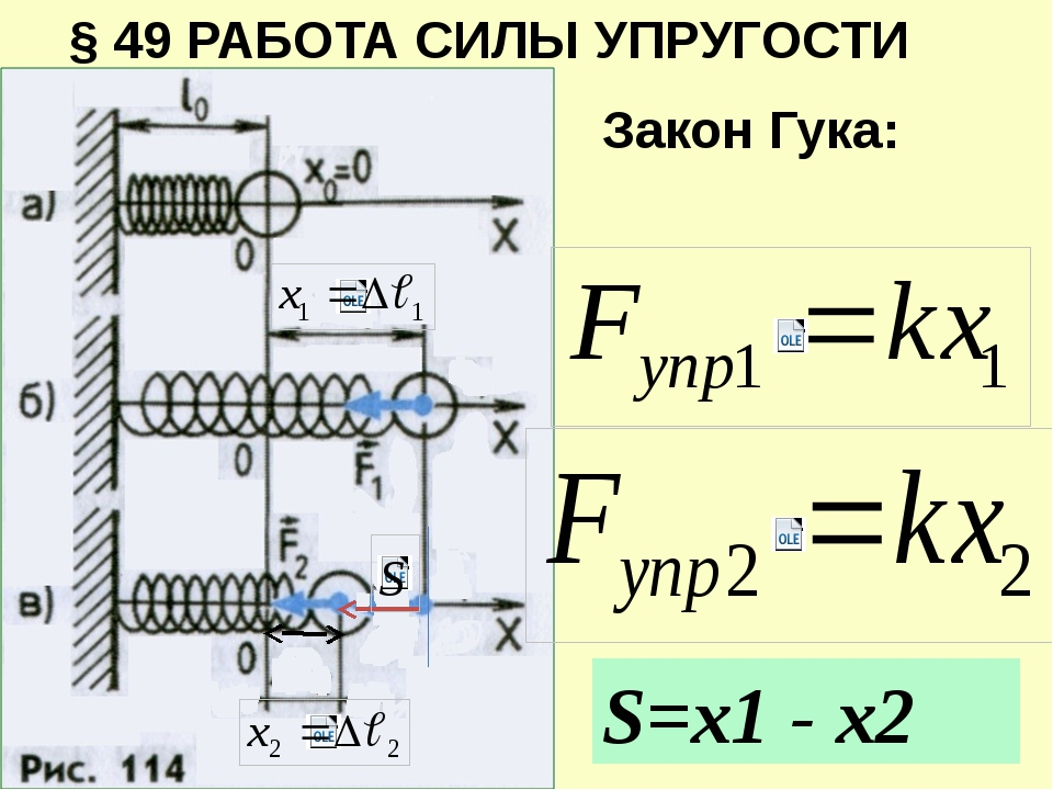 § 49 РАБОТА СИЛЫ УПРУГОСТИ S=x1 - x2 Закон Гука: