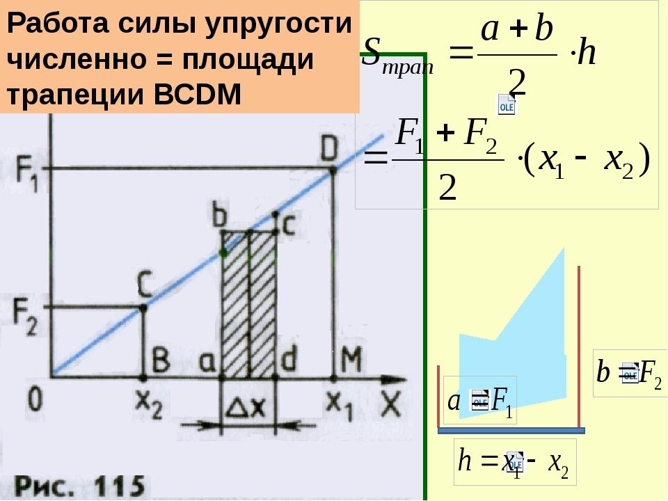 Работа силы упругости численно = площади трапеции ВСDМ