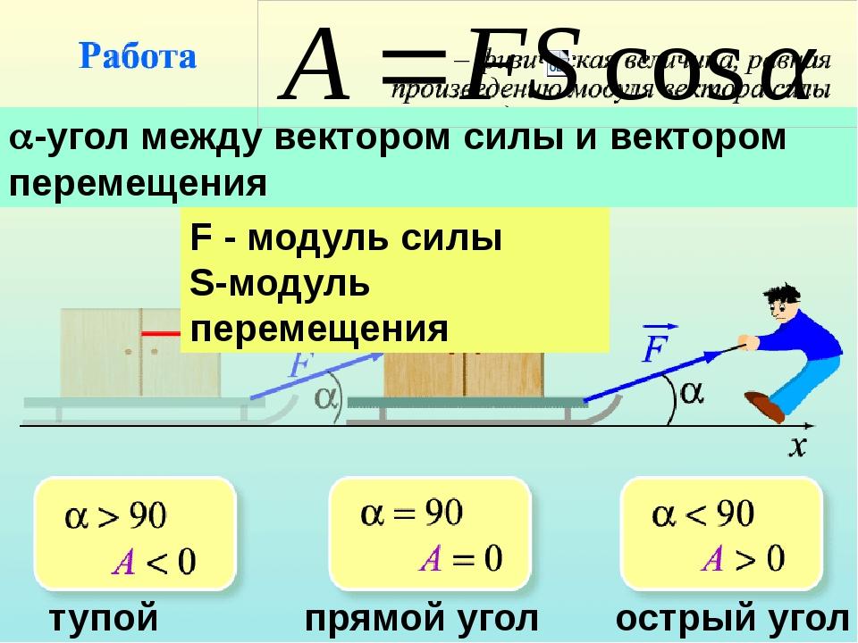 тупой угол прямой угол острый угол -угол между вектором силы и вектором пере...