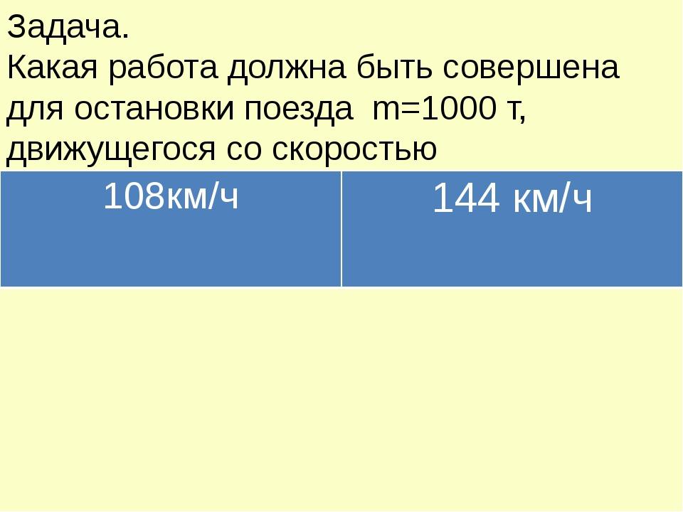 Задача. Какая работа должна быть совершена для остановки поезда m=1000 т, дви...