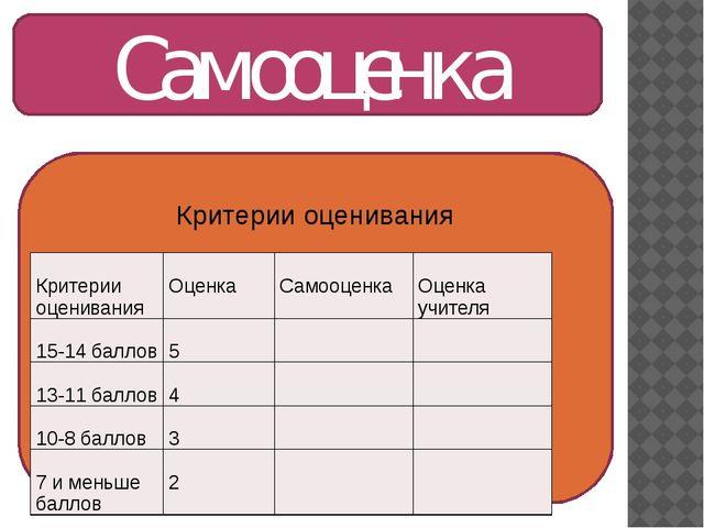 Самооценка Критерии оценивания Критерииоценивания Оценка Самооценка Оценкаучи...