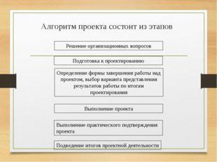 Решение организационных вопросов Подготовка к проектированию Определение форм