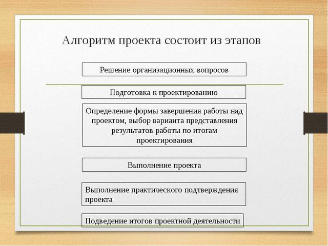 Решение организационных вопросов Подготовка к проектированию Определение форм...