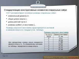 Стандартизация конструктивных элементов спиральных свёрл ГОСТ регламентирует