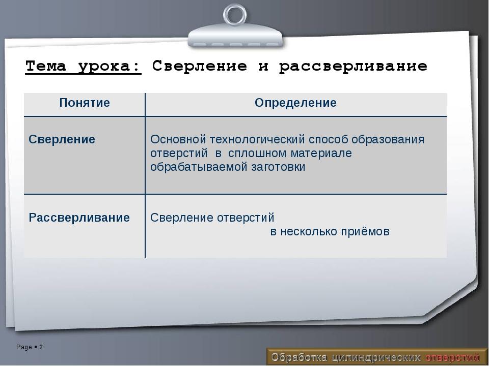Тема урока: Сверление и рассверливание ПонятиеОпределение Сверление Основно...