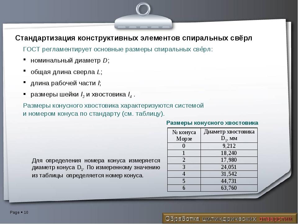 Стандартизация конструктивных элементов спиральных свёрл ГОСТ регламентирует...