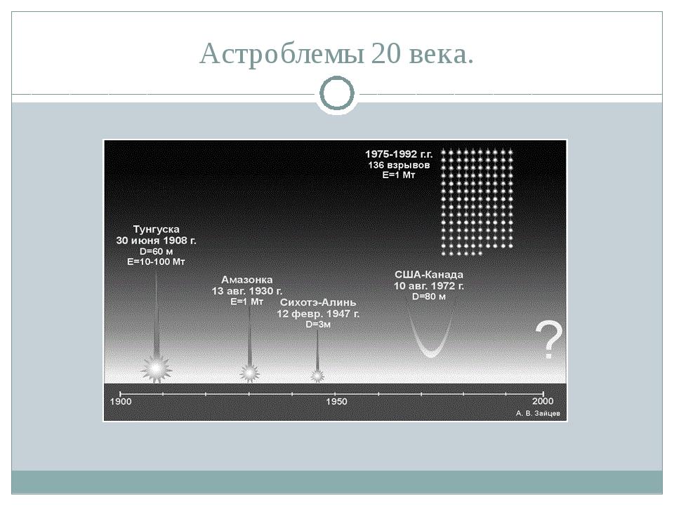Астроблемы 20 века.