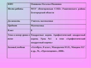 ФИО Новикова Наталья Ивановна Место работыМОУ «Венгеровская СОШ» Ракитянско