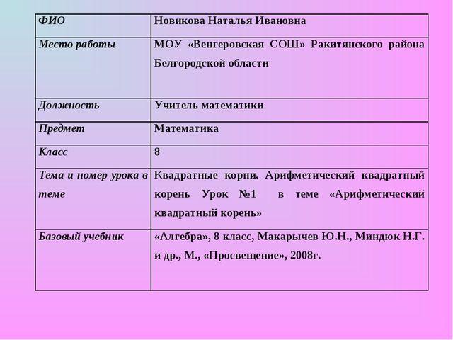 ФИО Новикова Наталья Ивановна Место работыМОУ «Венгеровская СОШ» Ракитянско...