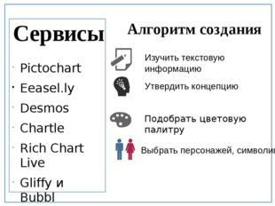 Pictochart Eeasel.ly Desmos Сhartle Rich Chart Live Gliffy и Bubbl Imagechef