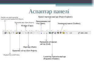 Аспаптар панелі Standart. exe типтi проектiнi iске қосу (Add Standart EXE Pro