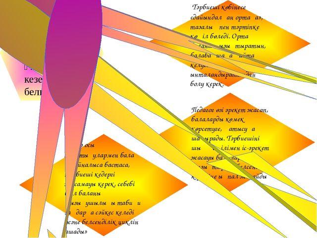 Монтессори педагогтың іс-әрекетінің үш жүйелі кезеңдерін белгіледі: Тәрбиеші...