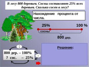Нахождение процента от числа. 1) 800 : 100 = 8 (дер.) – 1% дер. 2) 8 . 25 = 2