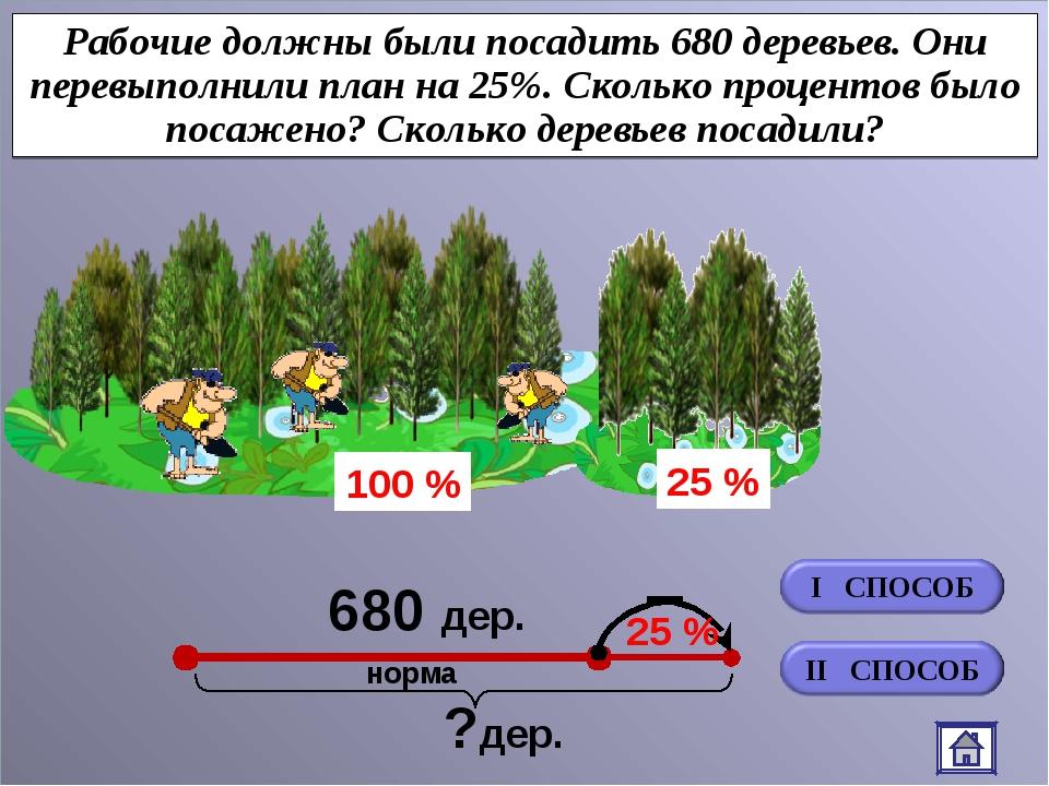 Рабочие должны были посадить 680 деревьев. Они перевыполнили план на 25%. Ско...