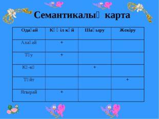 Семантикалық карта ОдағайКөңіл күйШақыруЖекіру Алақай+ Түу+ Кә-кә+