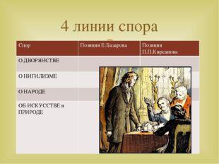 4 линии спора Спор ПозицияЕ.Базарова ПозицияП.П.Кирсанова ОДВОРЯНСТВЕ ОНИГИЛИ
