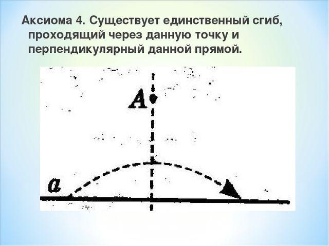 Аксиома 4. Существует единственный сгиб, проходящий через данную точку и перп...
