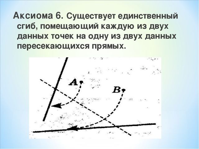 Аксиома 6. Существует единственный сгиб, помещающий каждую из двух данных точ...