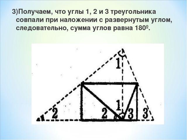 3)Получаем, что углы 1, 2 и 3 треугольника совпали при наложении с развернуты...