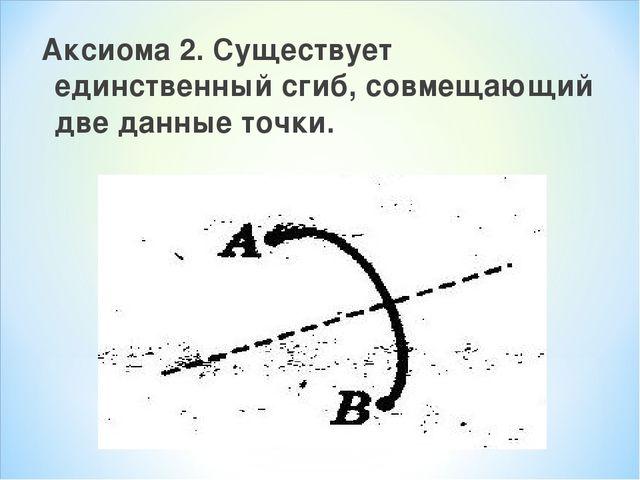Аксиома 2. Существует единственный сгиб, совмещающий две данные точки.