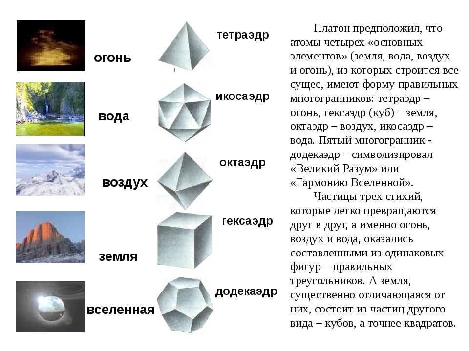Правильные многогранники - самые выгодные фигуры. И природа этим широко польз...