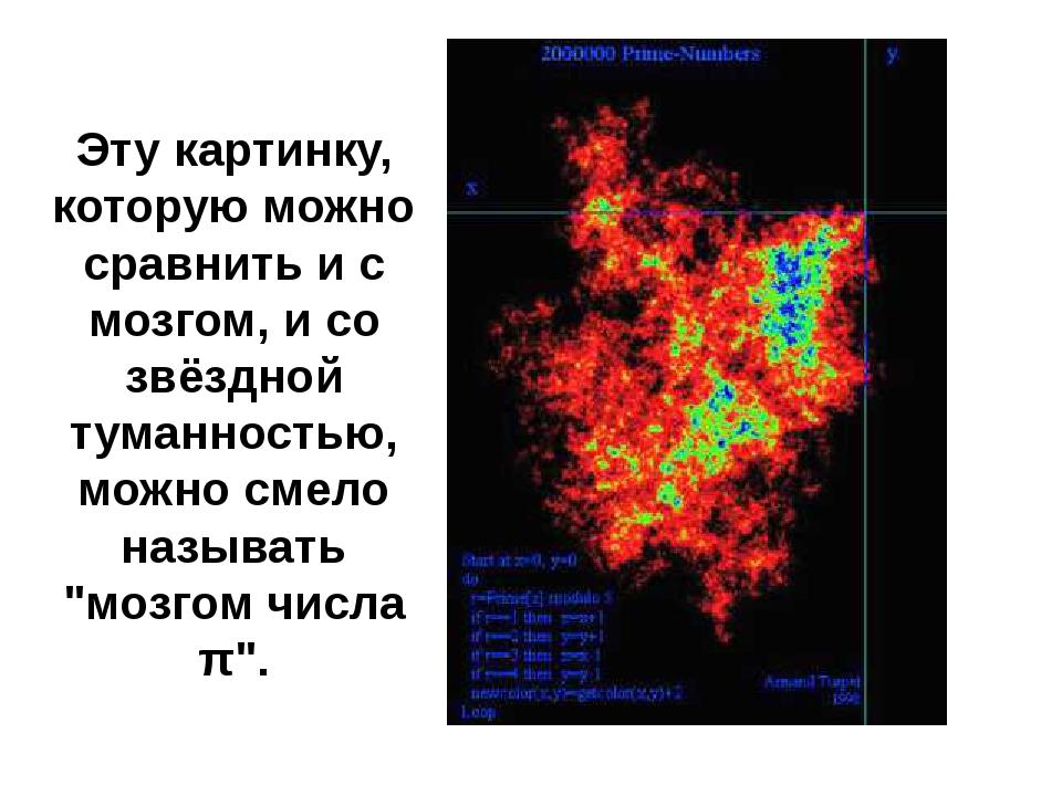 Метод иглыБюффона Этот метод является самым простым методом вычисления числа...