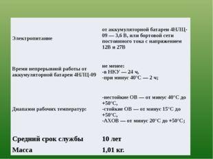 Электропитание от аккумуляторной батареи 4НЛЦ-09— 3,6 В, или бортовой сети п