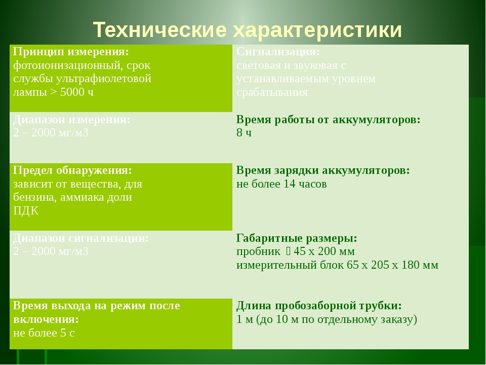 Технические характеристики Принцип измерения: фотоионизационный, срок службы...
