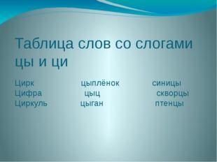 Таблица слов со слогами цы и ци Цирк цыплёнок синицы Цифра цыц скворцы Циркул